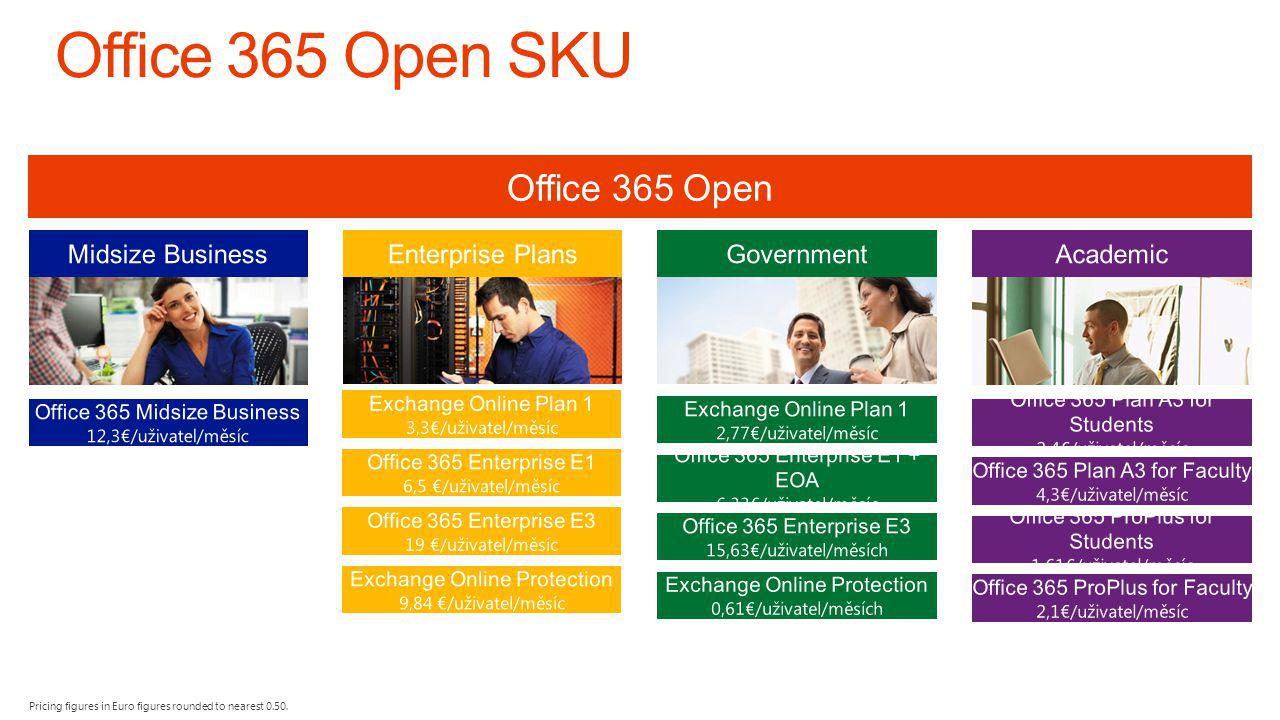 Office 365 Open SKU Office 365 Open Midsize Business Enterprise Plans