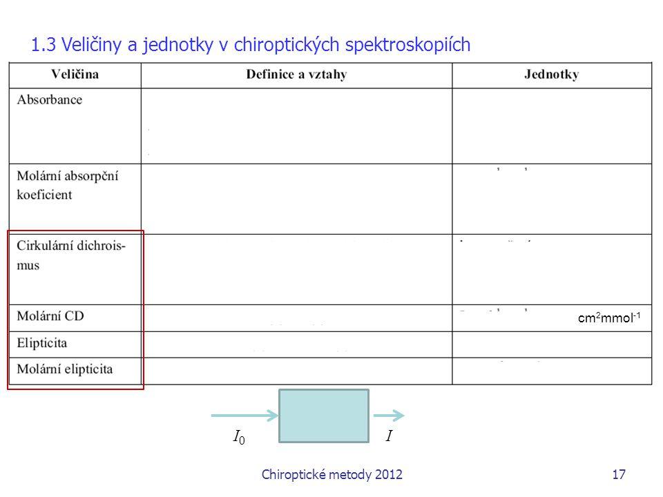 1.3 Veličiny a jednotky v chiroptických spektroskopiích