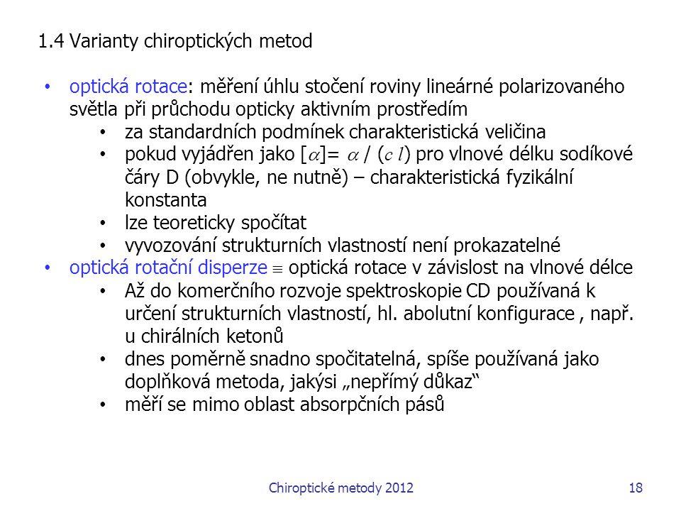 1.4 Varianty chiroptických metod