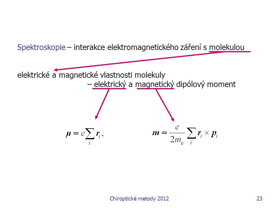 Spektroskopie – interakce elektromagnetického záření s molekulou