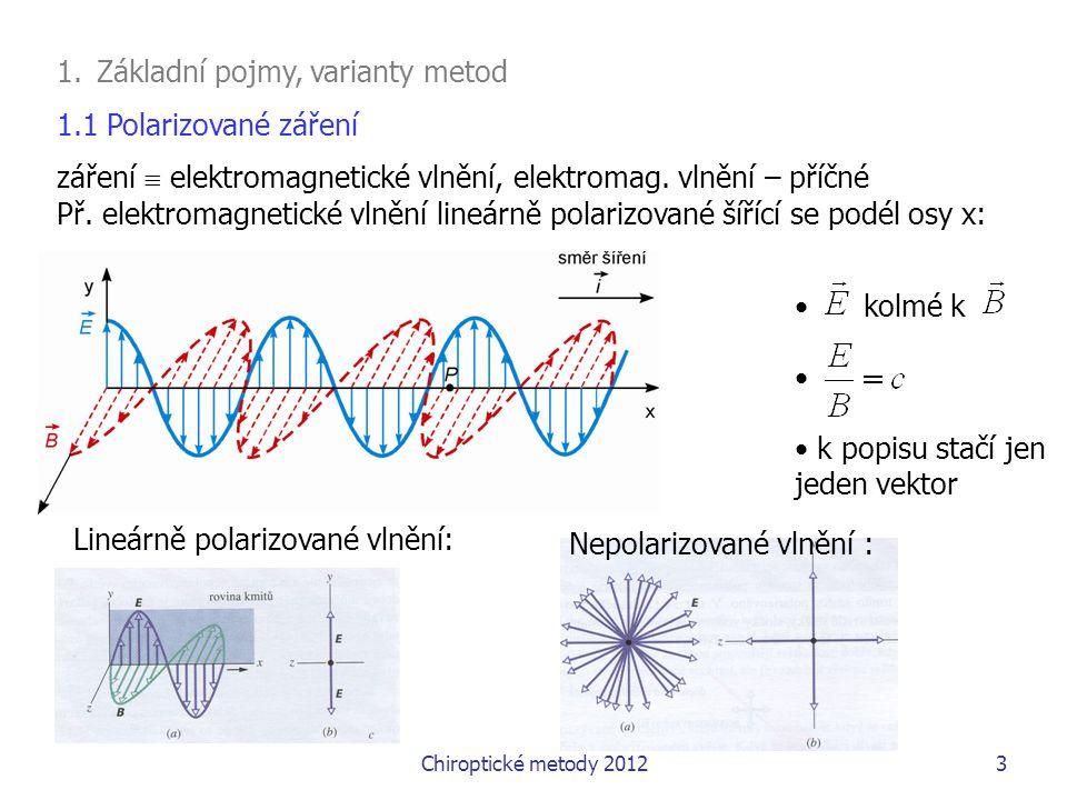 Základní pojmy, varianty metod 1.1 Polarizované záření