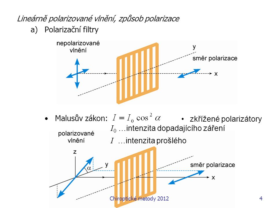 I0 …intenzita dopadajícího záření I …intenzita prošlého