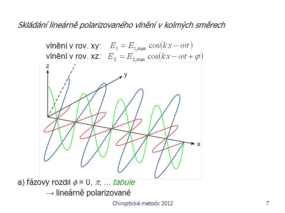 Skládání lineárně polarizovaného vlnění v kolmých směrech