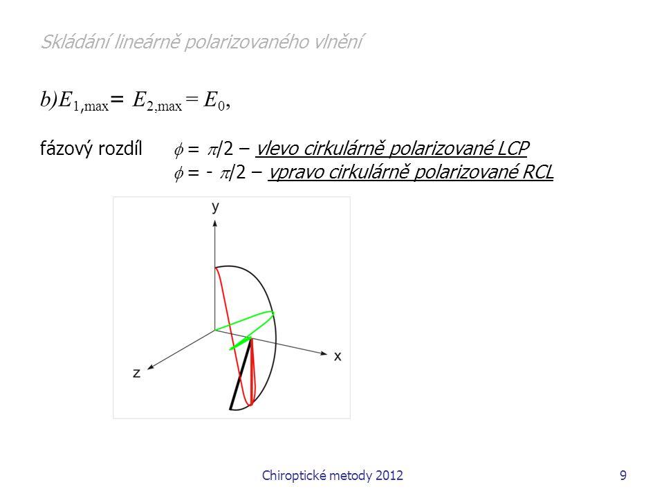 E1,max= E2,max = E0, Skládání lineárně polarizovaného vlnění