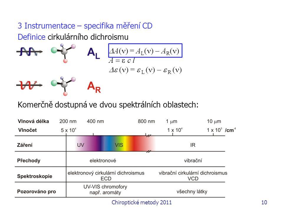 3 Instrumentace – specifika měření CD Definice cirkulárního dichroismu