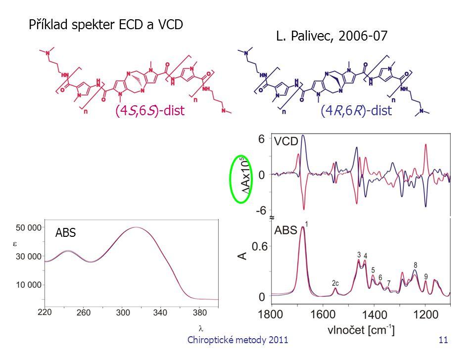 Příklad spekter ECD a VCD L. Palivec, 2006-07