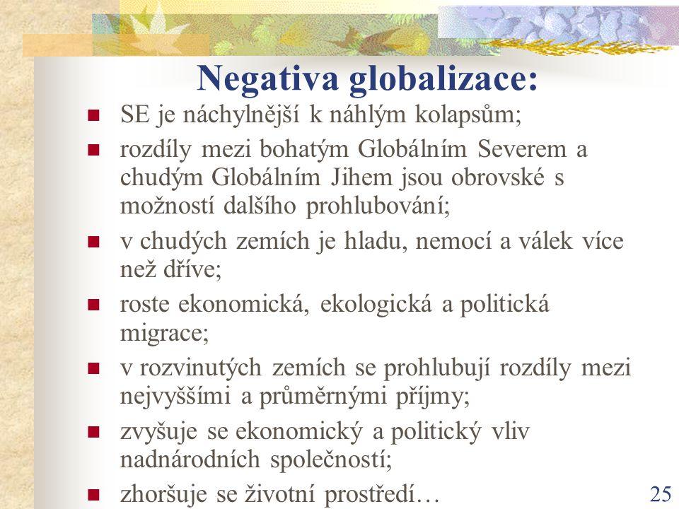 Negativa globalizace: