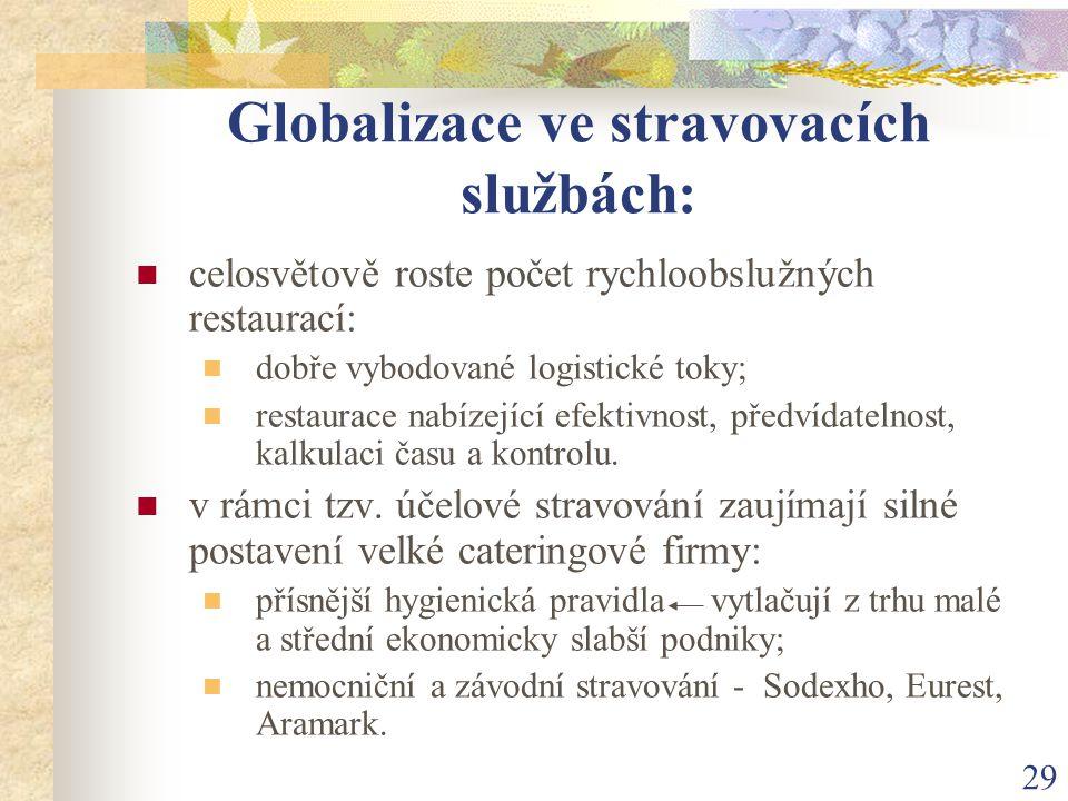 Globalizace ve stravovacích službách: