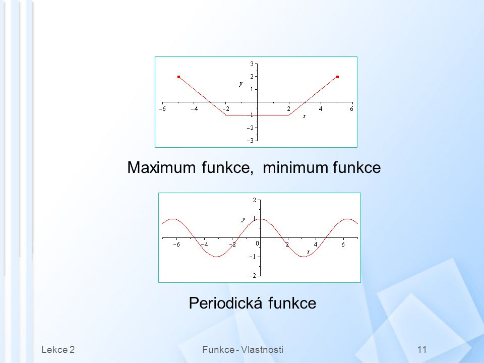 Maximum funkce, minimum funkce