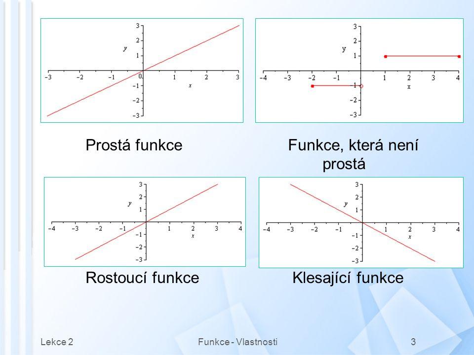 Prostá funkce Funkce, která není prostá