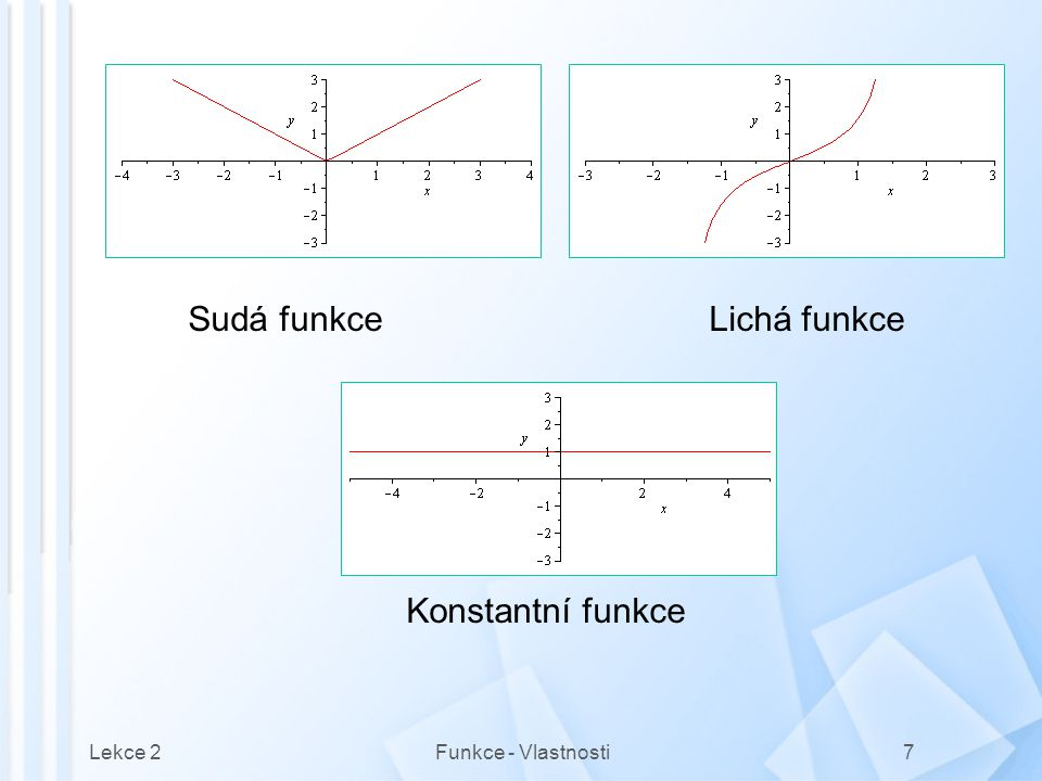 Sudá funkce Lichá funkce