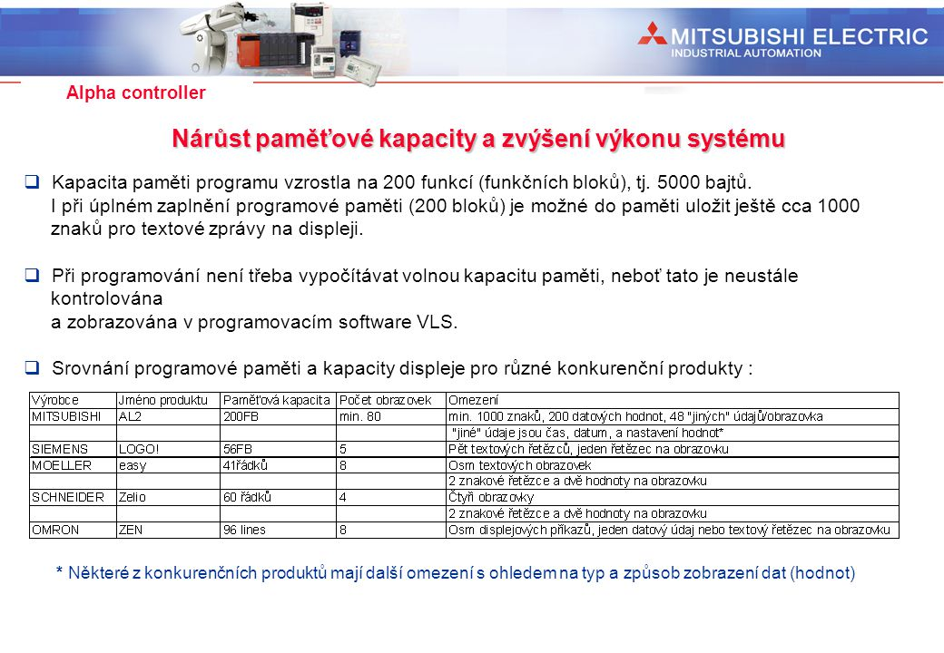 Nárůst paměťové kapacity a zvýšení výkonu systému