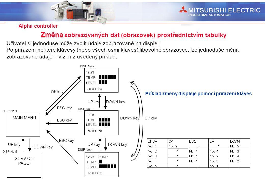 Změna zobrazovaných dat (obrazovek) prostřednictvím tabulky