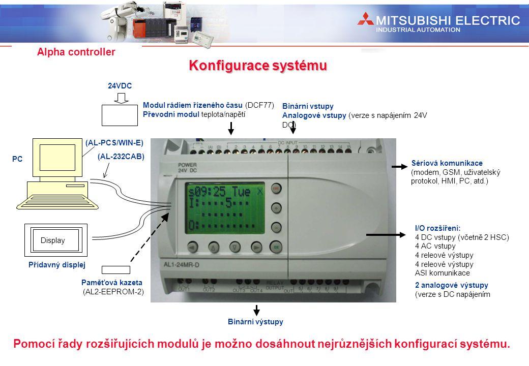 Konfigurace systému Modul rádiem řízeného času (DCF77) Převodní modul teplota/napětí. 24VDC.