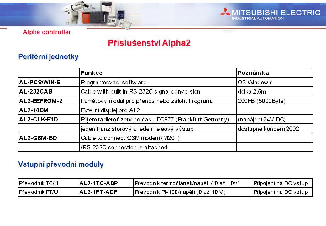 Příslušenství Alpha2 Periférní jednotky Vstupní převodní moduly