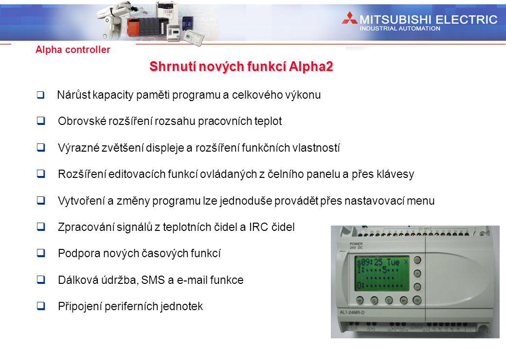 Shrnutí nových funkcí Alpha2
