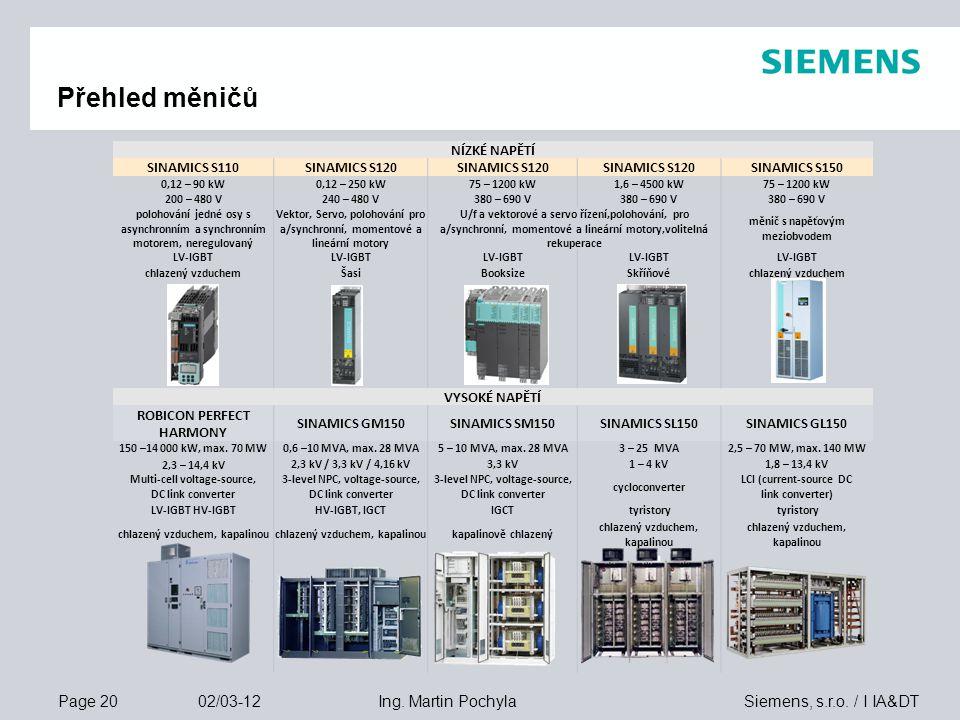 Přehled měničů NÍZKÉ NAPĚTÍ SINAMICS S110 SINAMICS S120 SINAMICS S150