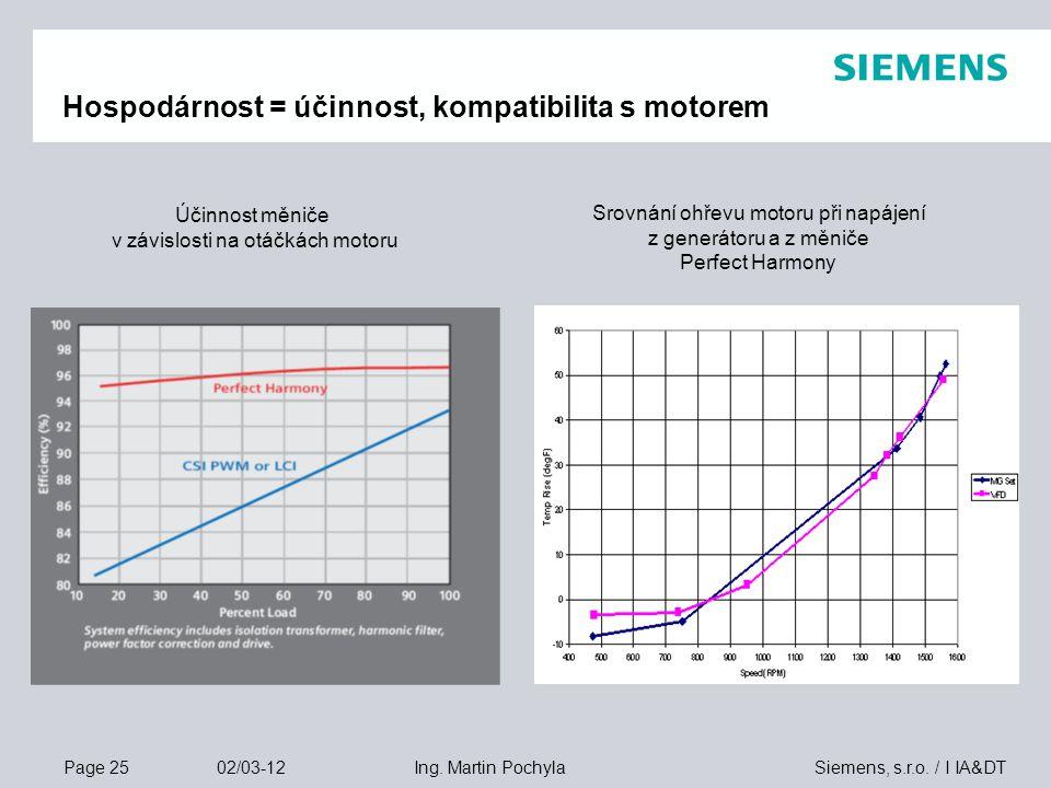 Hospodárnost = účinnost, kompatibilita s motorem