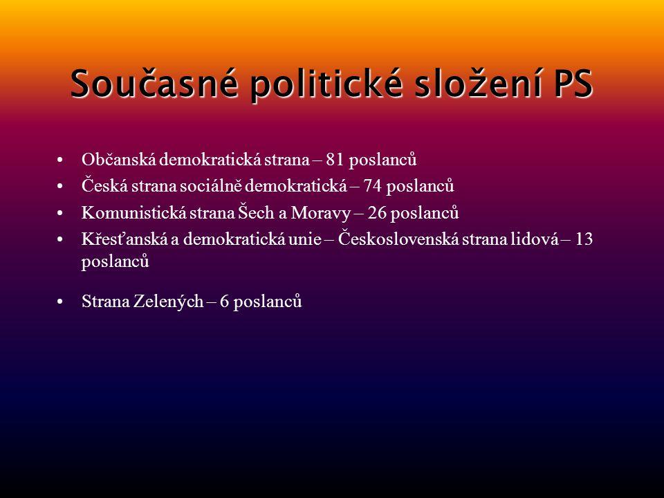 Současné politické složení PS