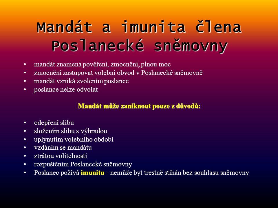 Mandát a imunita člena Poslanecké sněmovny
