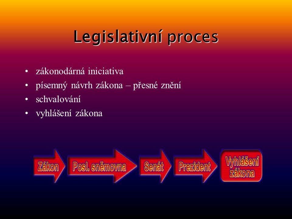 Legislativní proces zákonodárná iniciativa