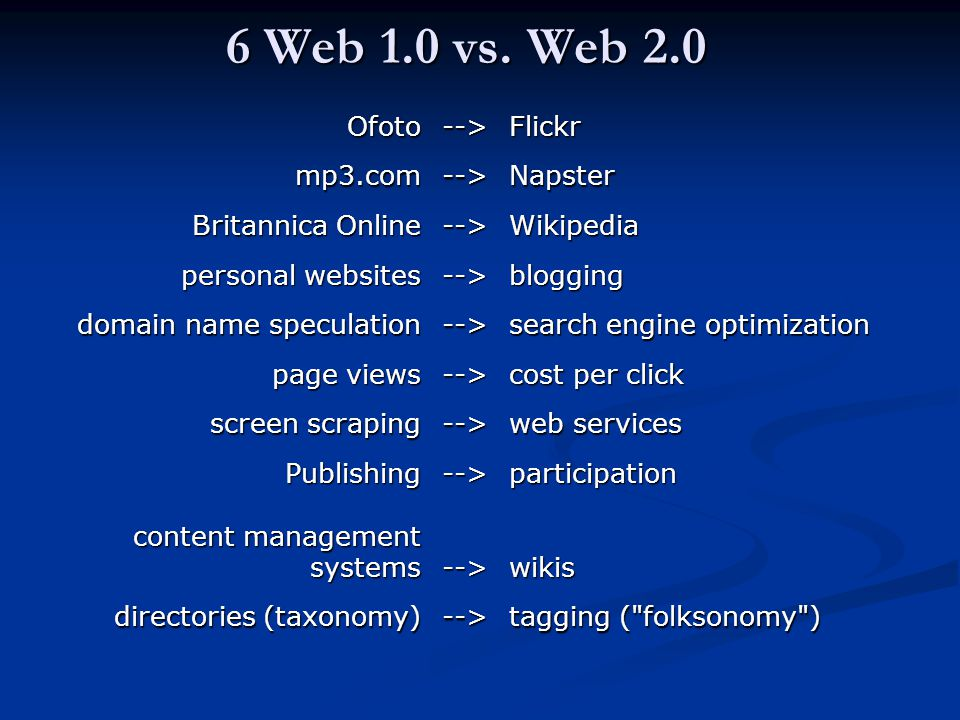 6 Web 1.0 vs. Web 2.0 Ofoto --> Flickr mp3.com Napster