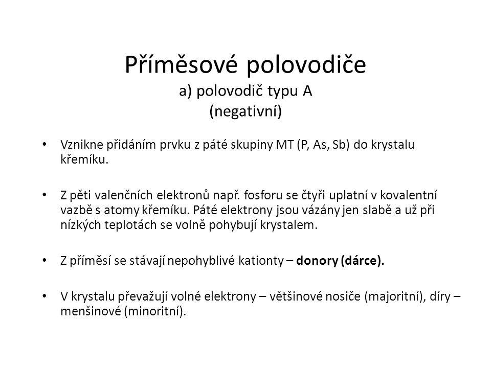 Příměsové polovodiče a) polovodič typu A (negativní)