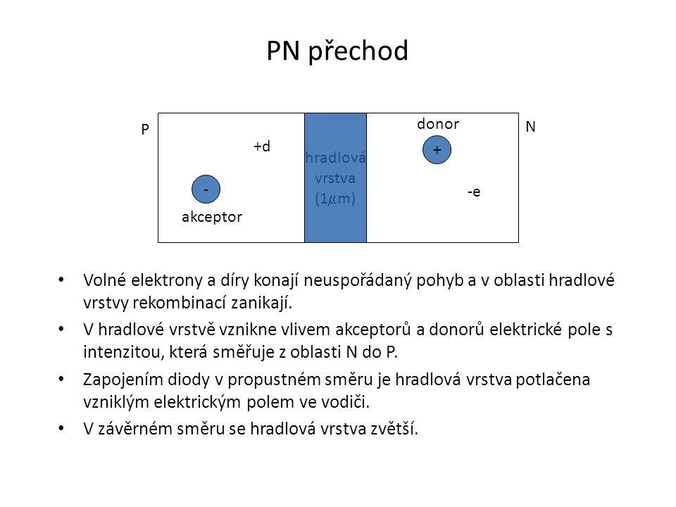 PN přechod P. hradlová. vrstva. (1m) donor. N. +d. + - -e. akceptor.