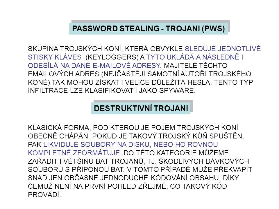 PASSWORD STEALING - TROJANI (PWS)