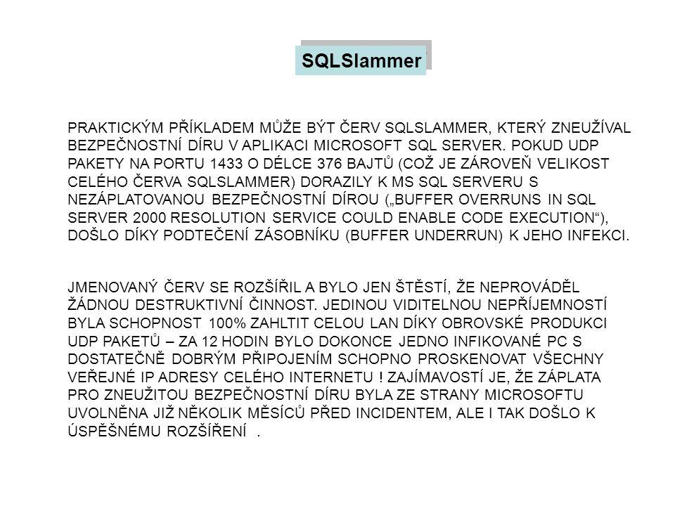 SQLSlammer