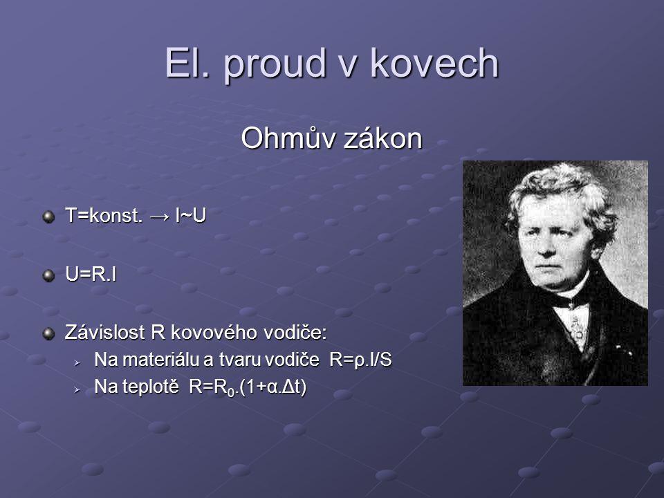El. proud v kovech Ohmův zákon T=konst. → I~U U=R.I