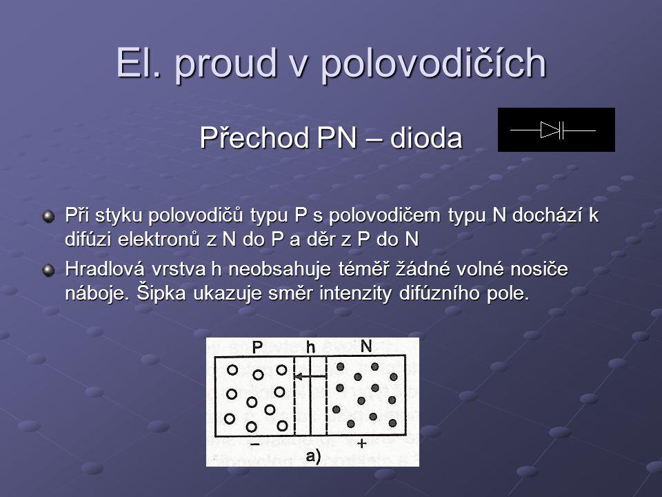 El. proud v polovodičích