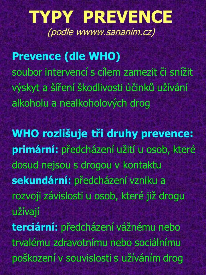 TYPY PREVENCE (podle wwww.sananim.cz)
