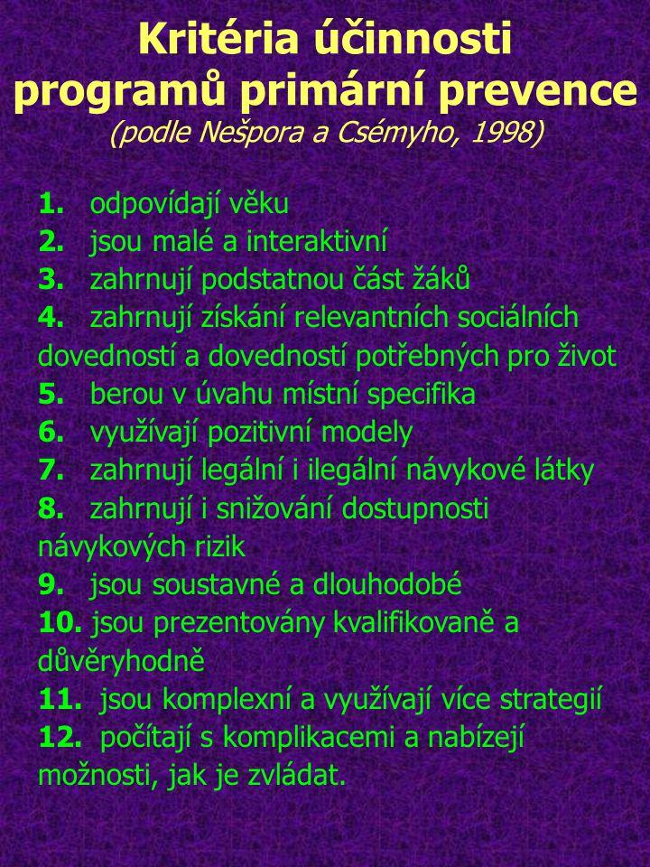 Kritéria účinnosti programů primární prevence (podle Nešpora a Csémyho, 1998)
