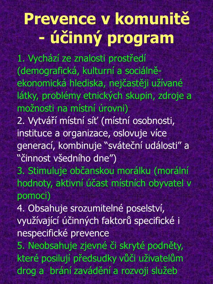 Prevence v komunitě - účinný program