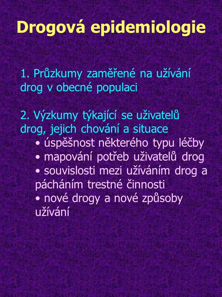 Drogová epidemiologie