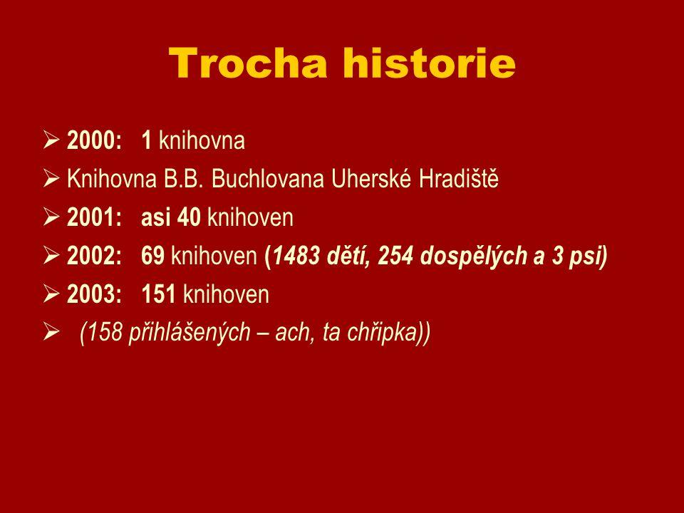 Trocha historie 2000: 1 knihovna