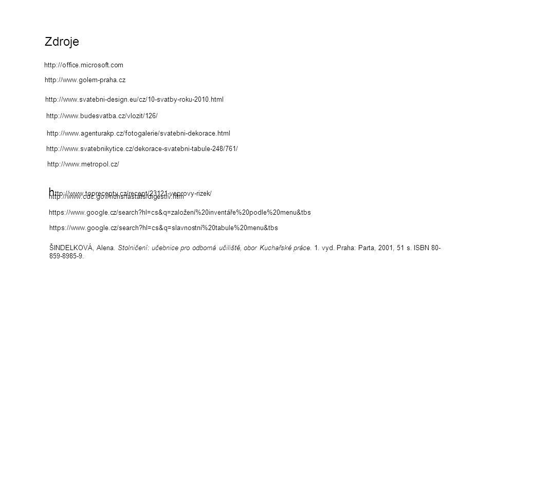 Zdroje http://www.toprecepty.cz/recept/23121-veprovy-rizek/