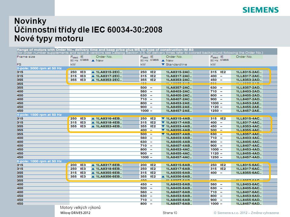 Novinky Účinnostní třídy dle IEC 60034-30:2008 Nové typy motoru