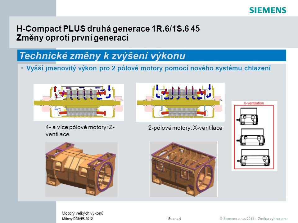 H-Compact PLUS druhá generace 1R.6/1S.6 45 Změny oproti první generaci