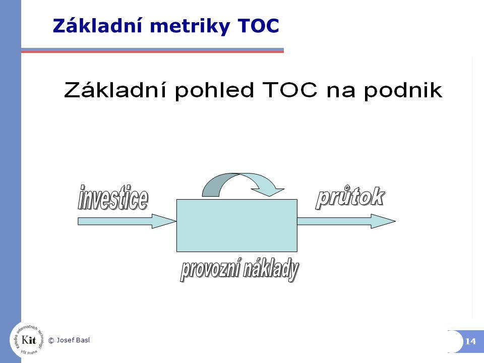 Základní metriky TOC