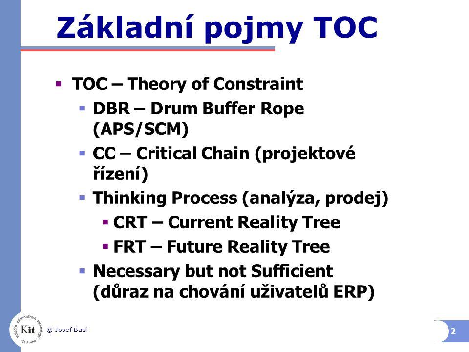 Základní pojmy TOC TOC – Theory of Constraint