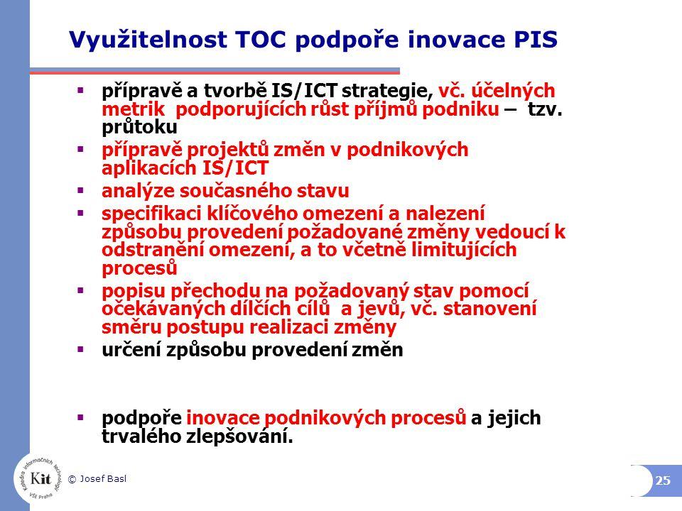 Využitelnost TOC podpoře inovace PIS