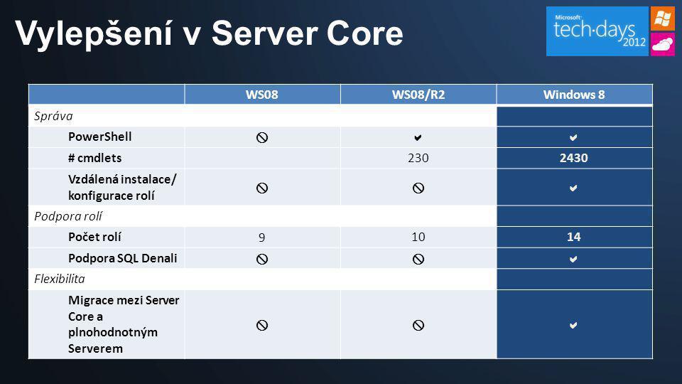 Vylepšení v Server Core
