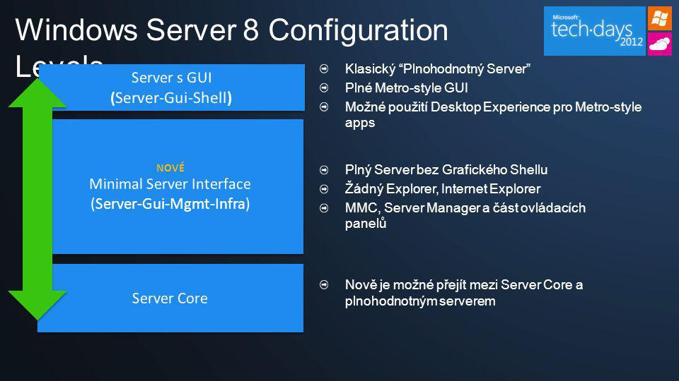 Windows Server 8 Configuration Levels