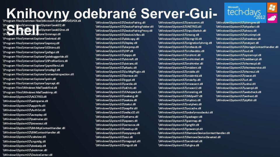 Knihovny odebrané Server-Gui-Shell