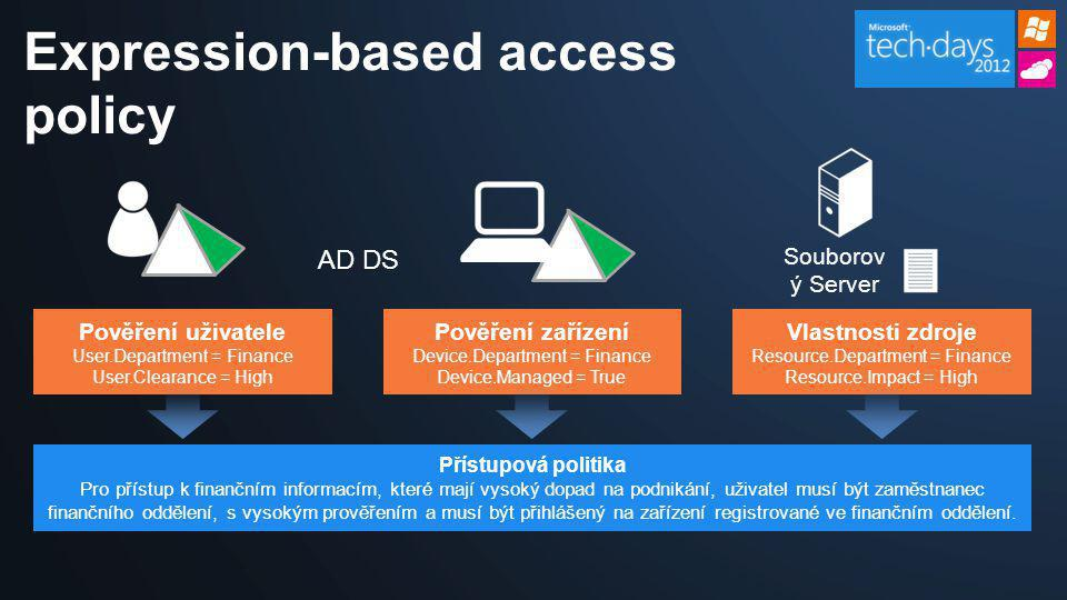 Expression-based access policy