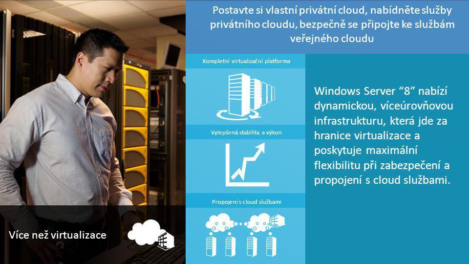 complet Postavte si vlastní privátní cloud, nabídněte služby privátního cloudu, bezpečně se připojte ke službám veřejného cloudu.
