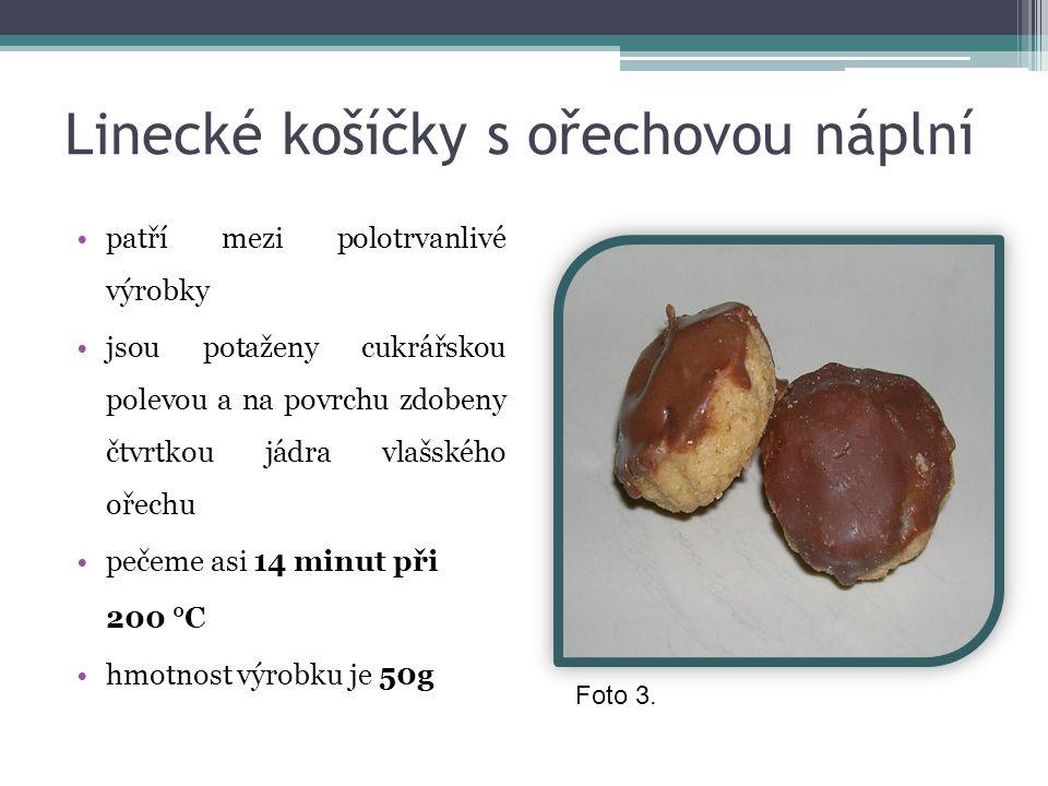 Linecké košíčky s ořechovou náplní