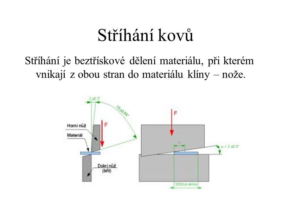 Stříhání kovů Stříhání je beztřískové dělení materiálu, při kterém vnikají z obou stran do materiálu klíny – nože.
